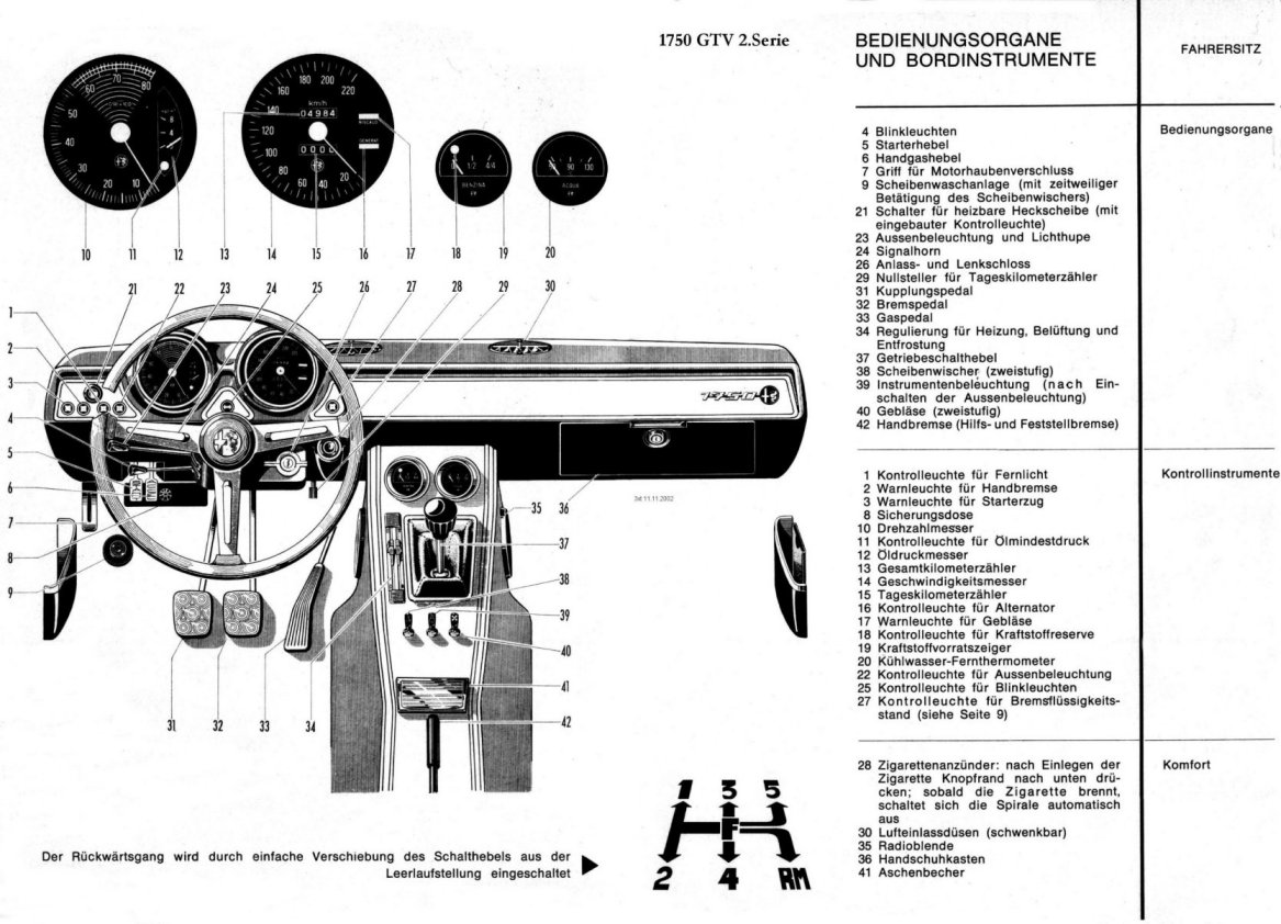 schaltplan f u00fcr 1750 gtv - seite 2